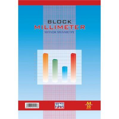 Μπλοκ Μιλιμετρέ Overlap Α4 50Φ.